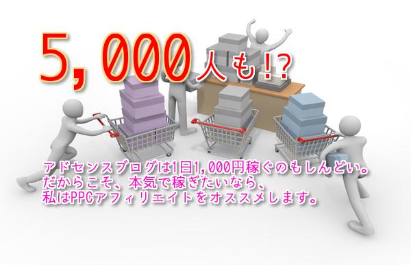 アドセンスブログで1日1000円稼ぐには毎日5000人の訪問が必要!?だからこそPPCアフィリを私は推奨します